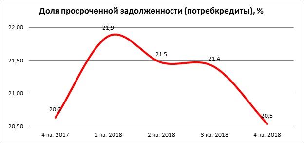 взять кредит до 100000 рублей без справки о доходах